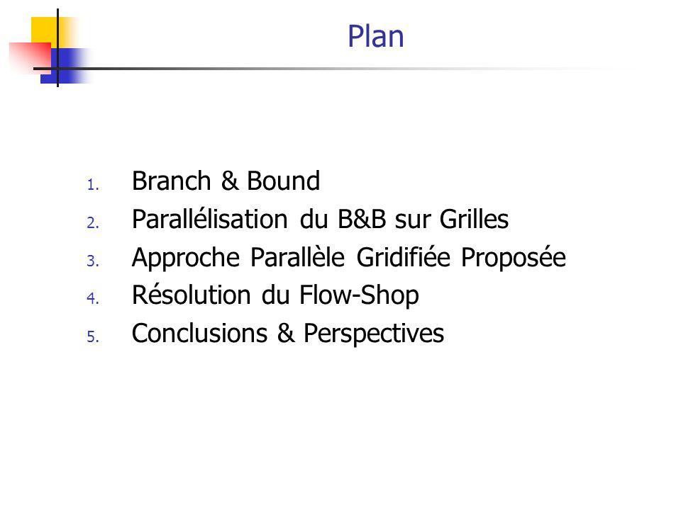 Plan Branch & Bound Parallélisation du B&B sur Grilles