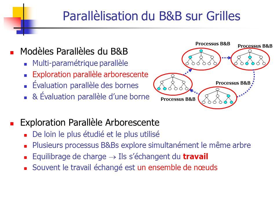 Parallèlisation du B&B sur Grilles