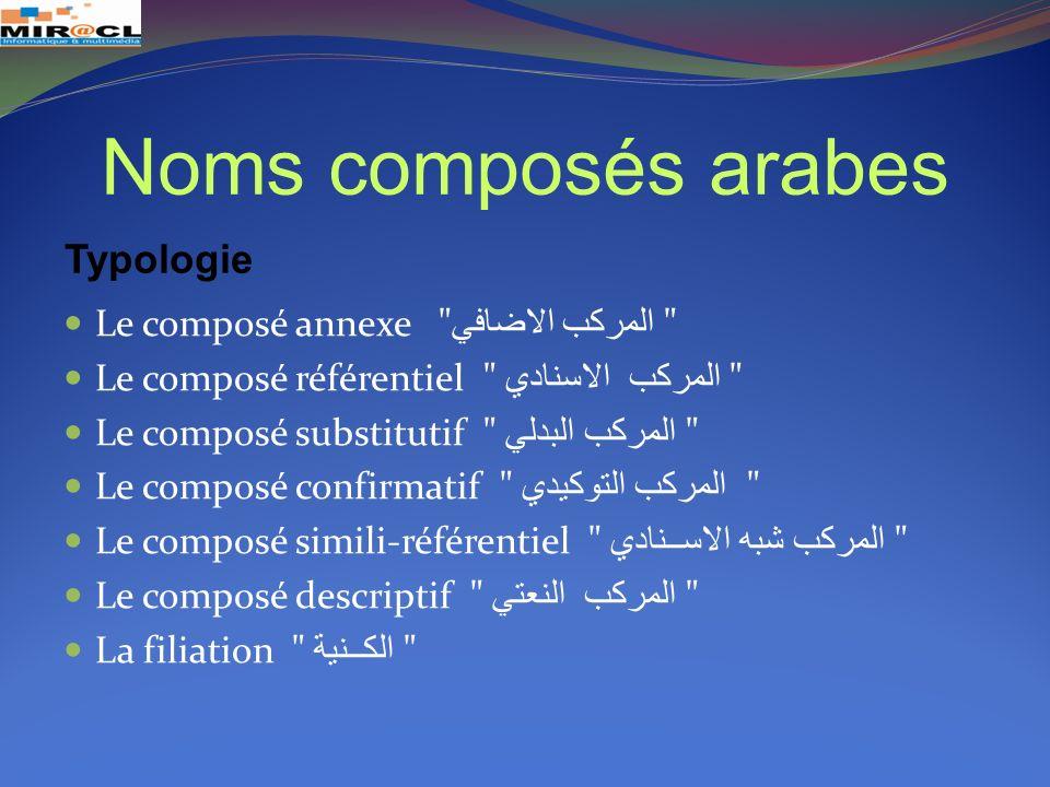 Noms composés arabes Typologie Le composé annexe الاضافي المركب
