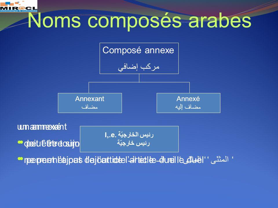 Noms composés arabes Composé annexe مركب إضافي un annexant