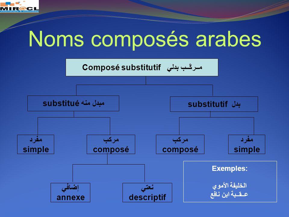مــركّــب بدلي Composé substitutif