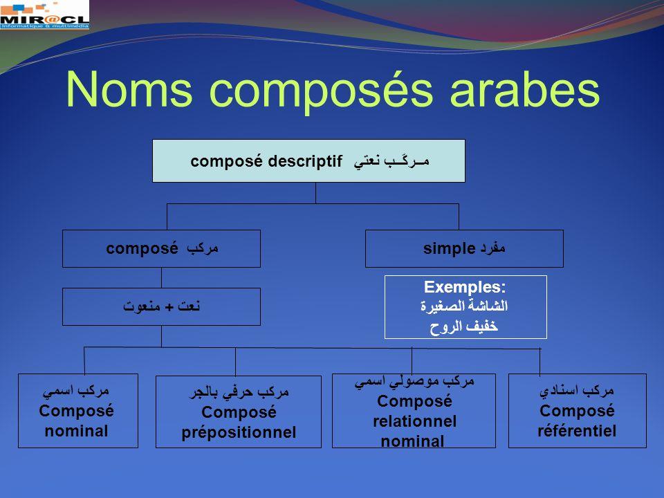 مــركّــب نعتي composé descriptif Composé prépositionnel