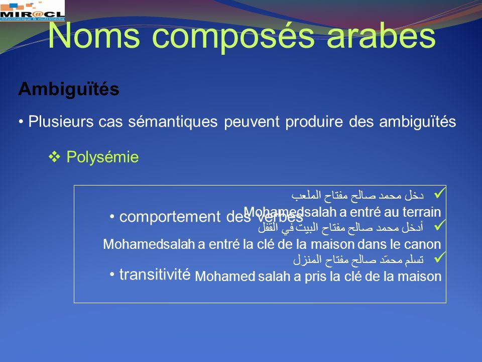 Noms composés arabes Ambiguïtés