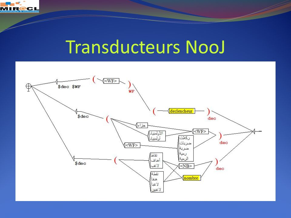 Transducteurs NooJ