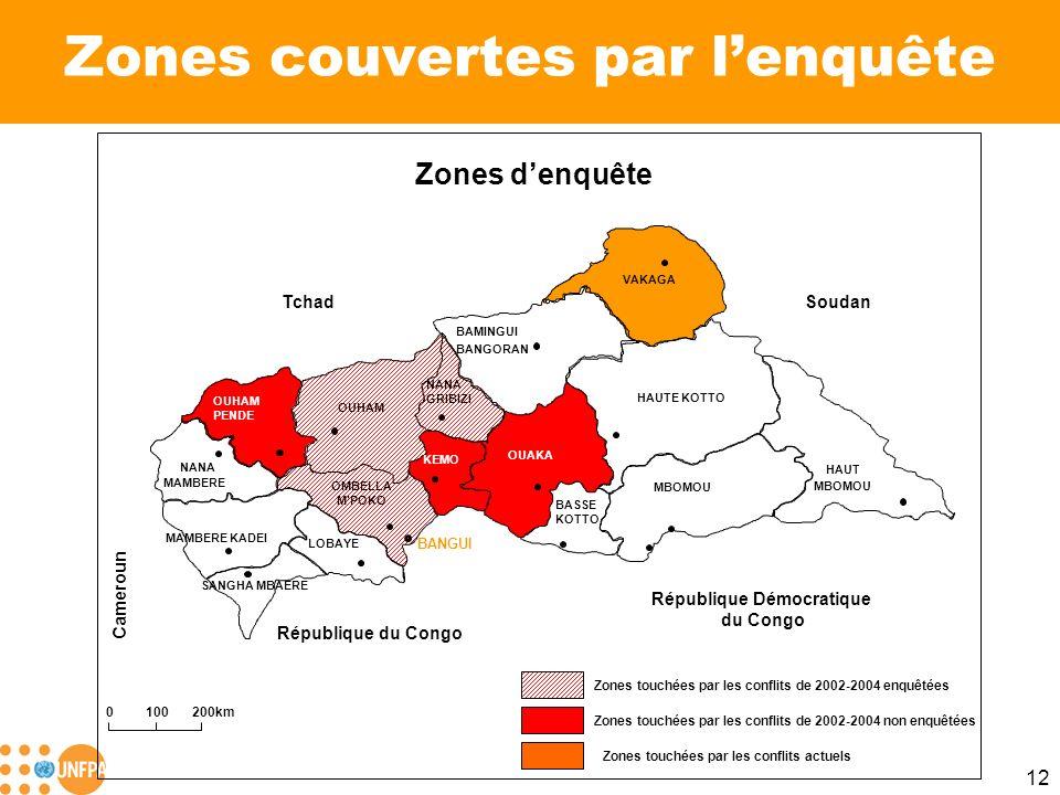 Zones couvertes par l'enquête