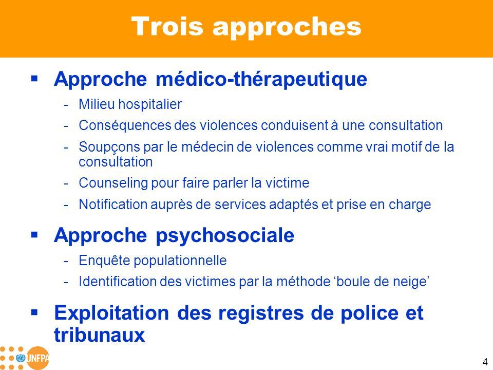 Trois approches Approche médico-thérapeutique Approche psychosociale
