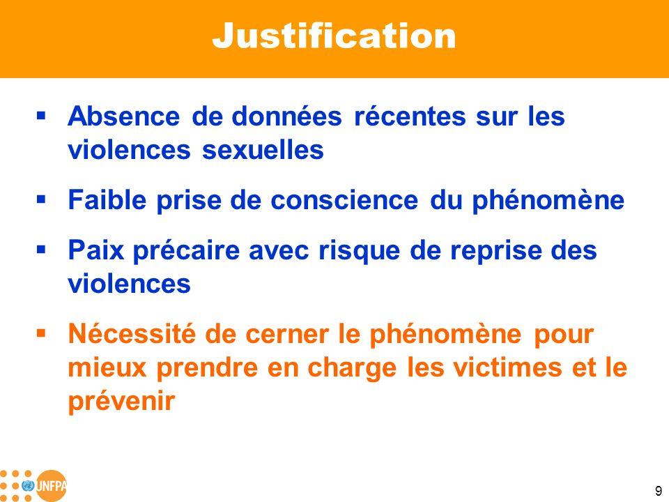 Justification Absence de données récentes sur les violences sexuelles