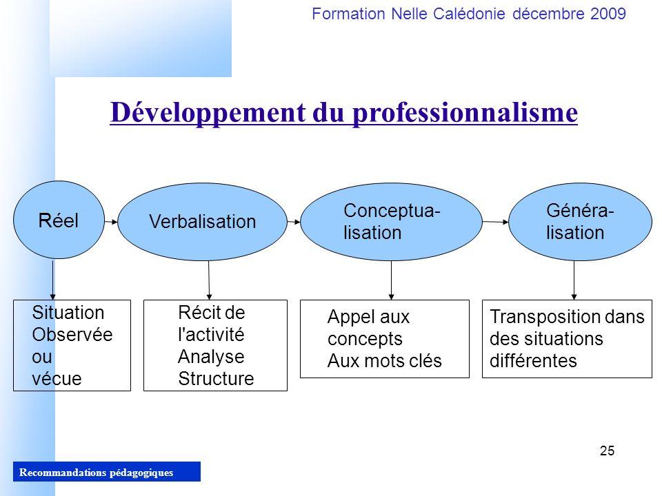 Développement du professionnalisme