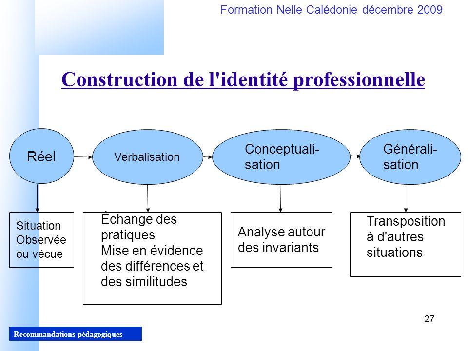 Construction de l identité professionnelle