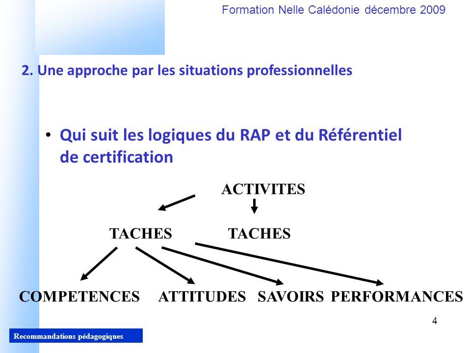Qui suit les logiques du RAP et du Référentiel de certification