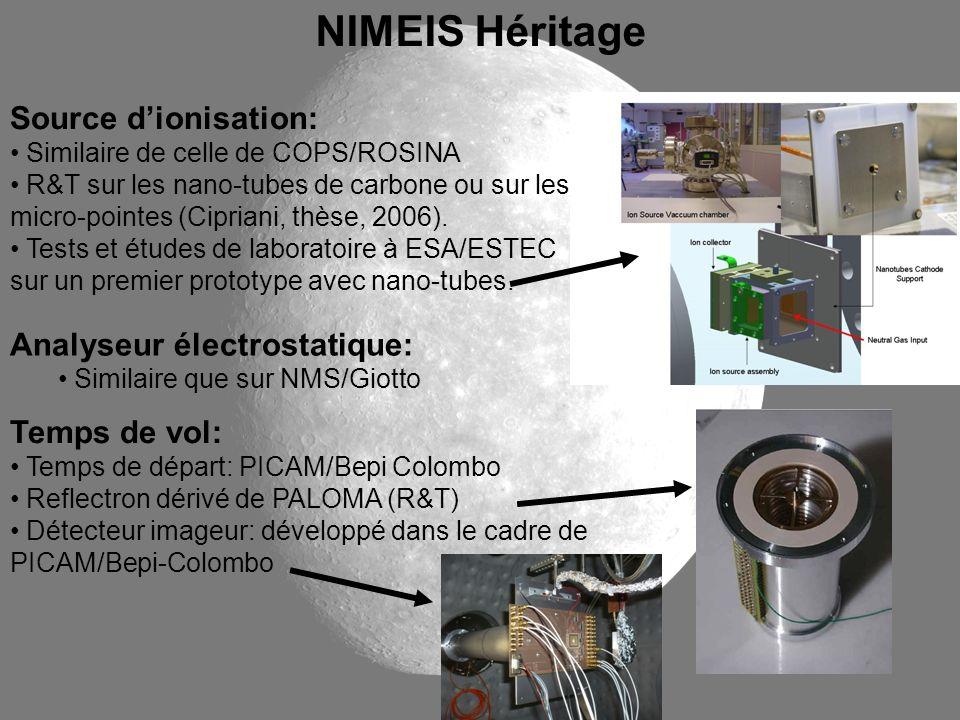 NIMEIS Héritage Source d'ionisation: Analyseur électrostatique: