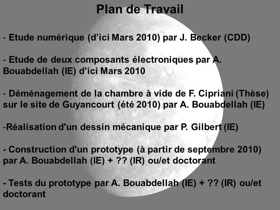 Plan de Travail Etude numérique (d'ici Mars 2010) par J. Becker (CDD)