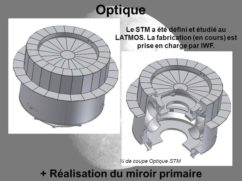 Optique + Réalisation du miroir primaire