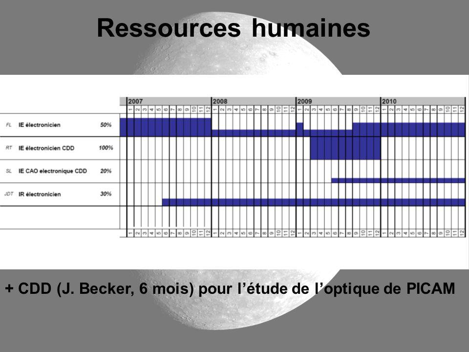 Ressources humaines + CDD (J. Becker, 6 mois) pour l'étude de l'optique de PICAM