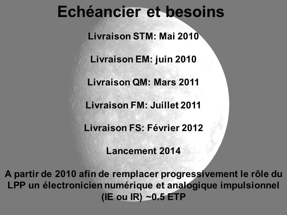 Echéancier et besoins Livraison STM: Mai 2010 Livraison EM: juin 2010