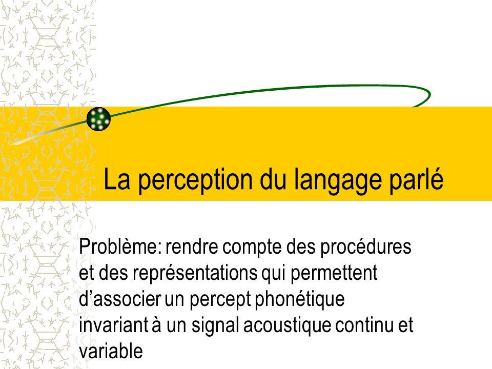 La perception du langage parlé