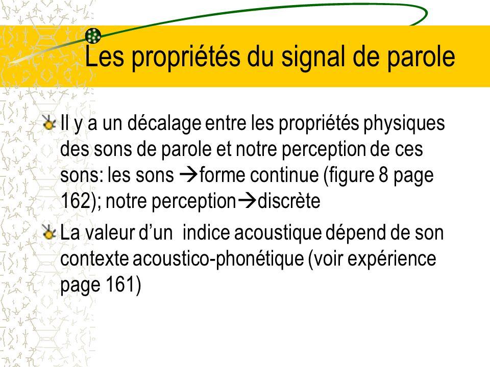 Les propriétés du signal de parole
