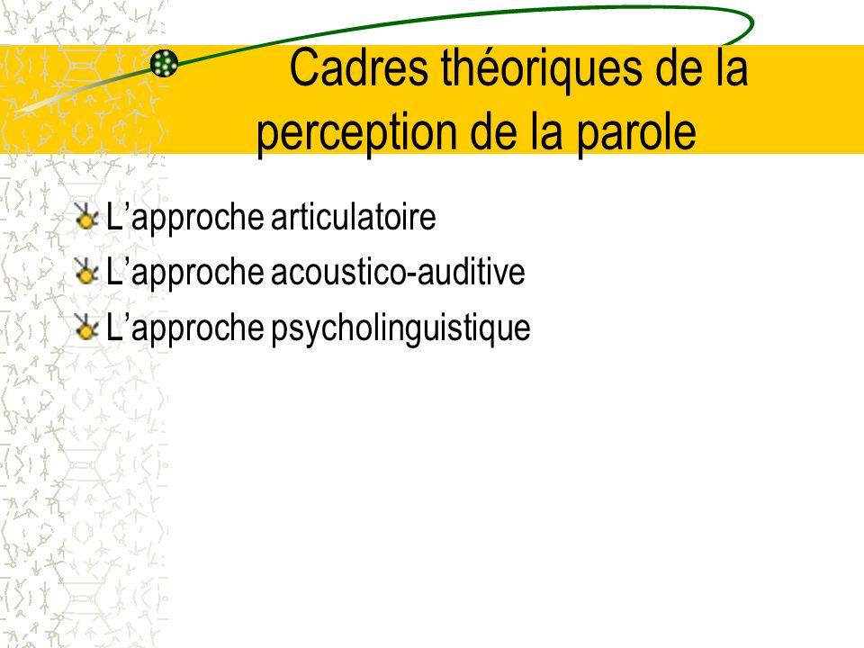 Cadres théoriques de la perception de la parole