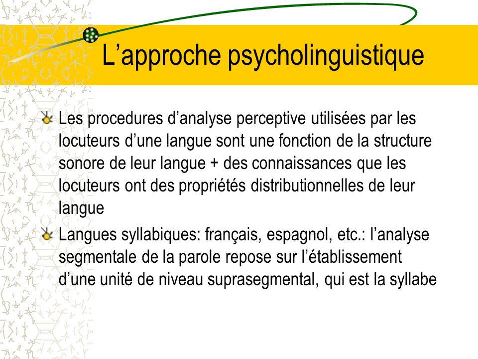 L'approche psycholinguistique