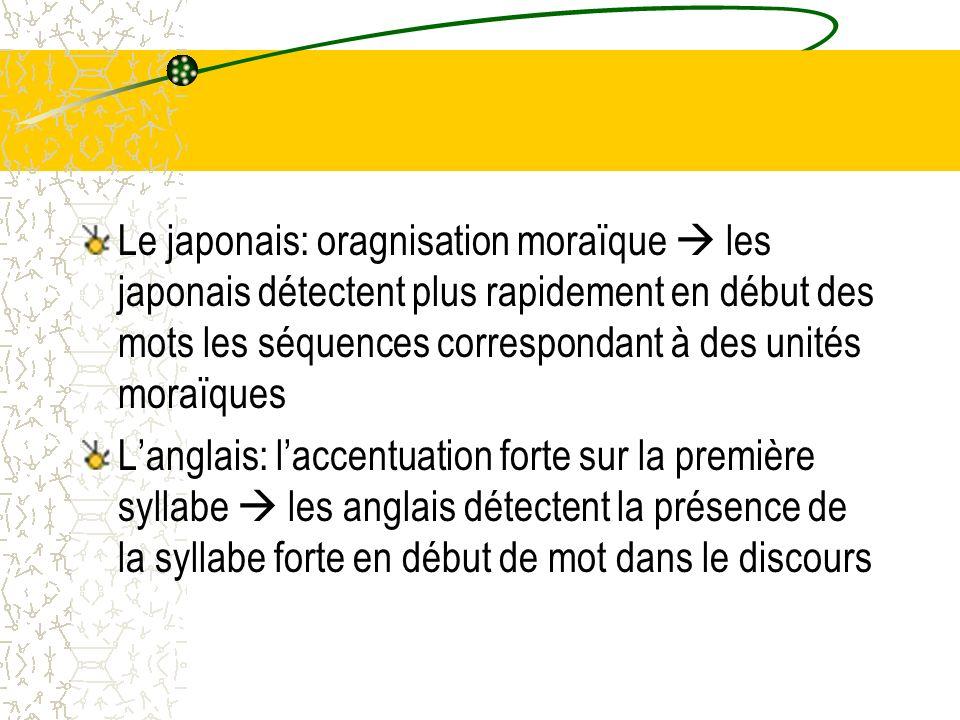 Le japonais: oragnisation moraïque  les japonais détectent plus rapidement en début des mots les séquences correspondant à des unités moraïques
