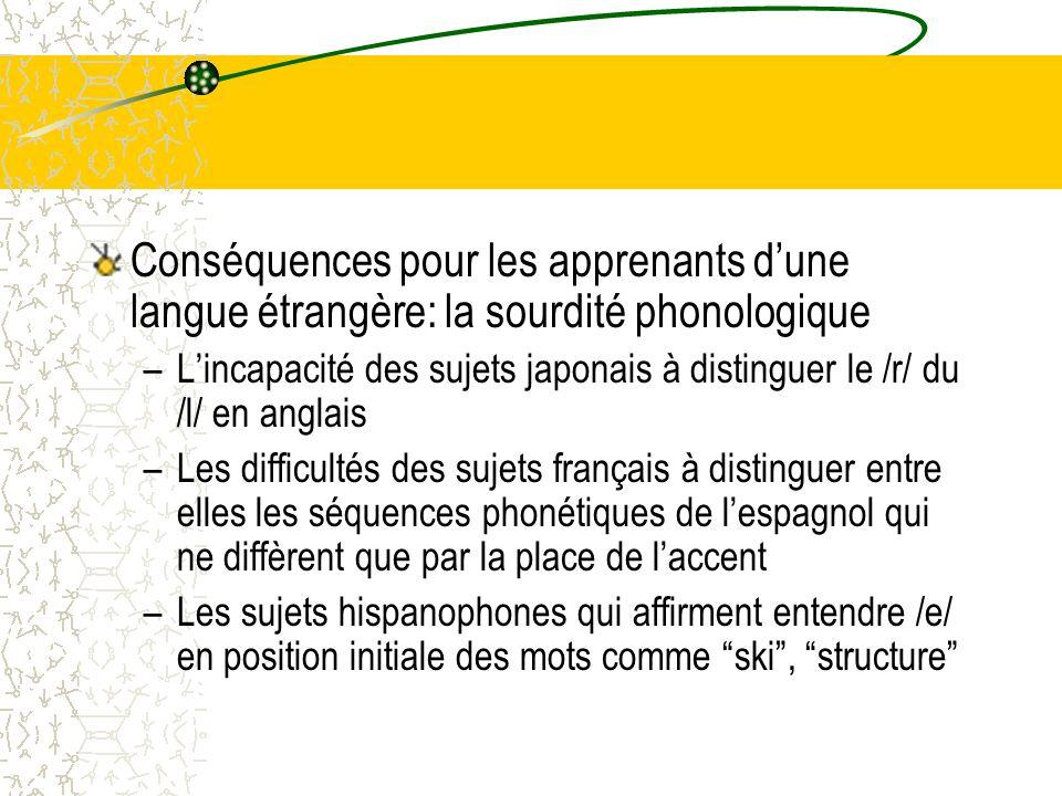 Conséquences pour les apprenants d'une langue étrangère: la sourdité phonologique