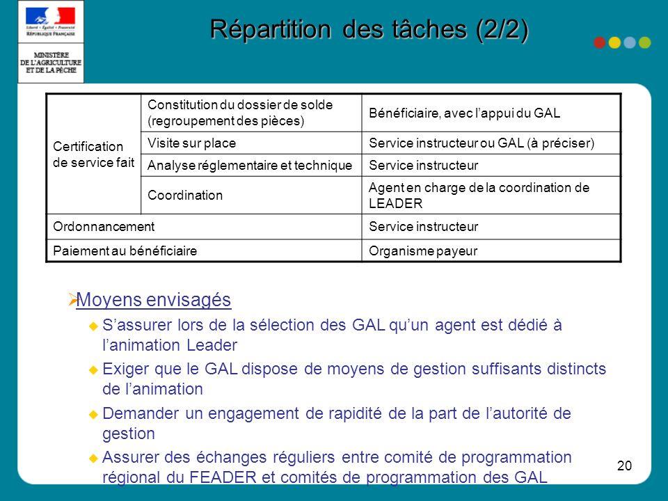 Répartition des tâches (2/2)
