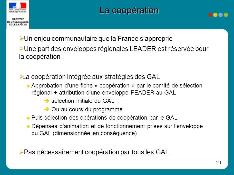 La coopération Un enjeu communautaire que la France s'approprie