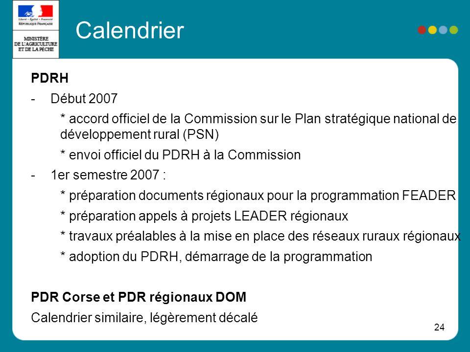 Calendrier PDRH. Début 2007. * accord officiel de la Commission sur le Plan stratégique national de développement rural (PSN)