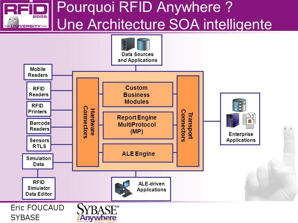 Pourquoi RFID Anywhere Une Architecture SOA intelligente