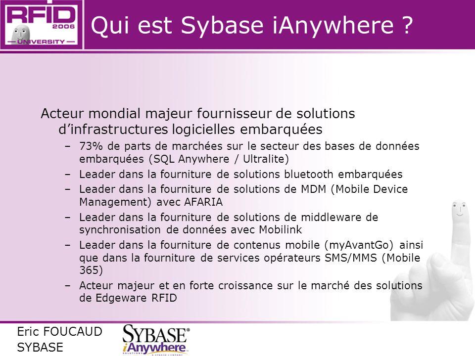 Qui est Sybase iAnywhere