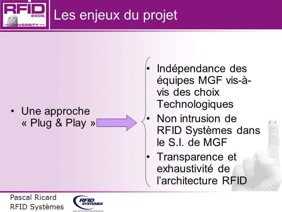Les enjeux du projet Indépendance des équipes MGF vis-à-vis des choix Technologiques. Non intrusion de RFID Systèmes dans le S.I. de MGF.