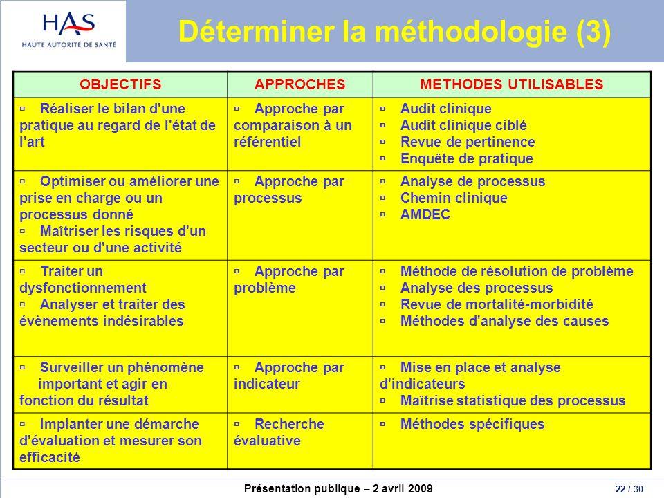 Déterminer la méthodologie (3)