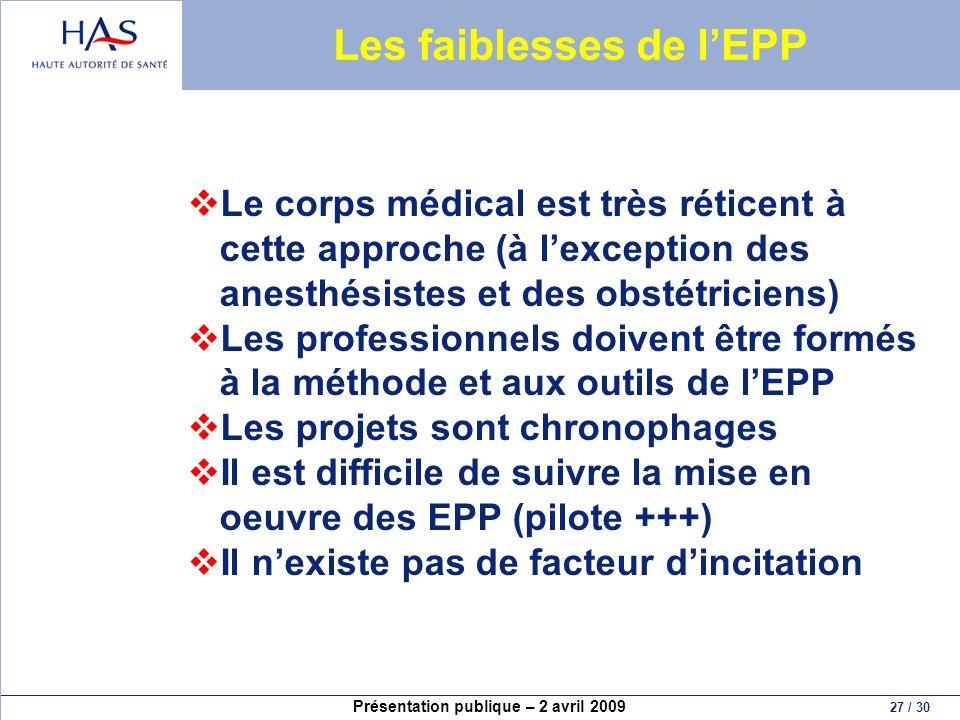 Les faiblesses de l'EPP