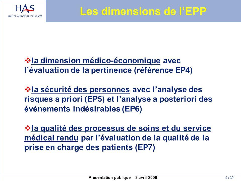 Les dimensions de l'EPP