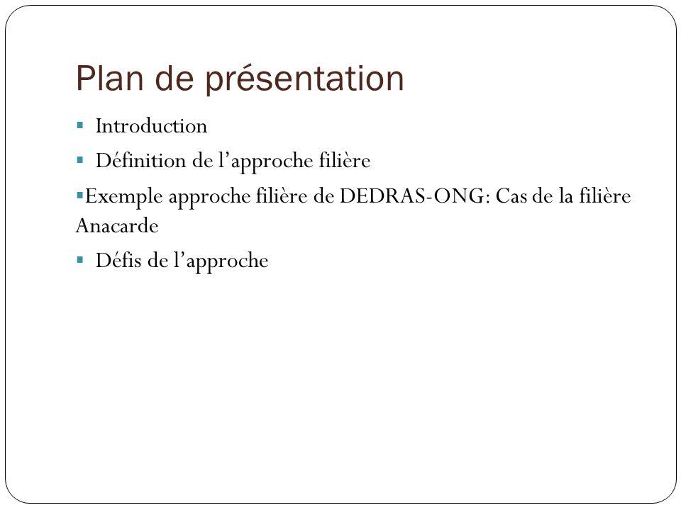 Plan de présentation Introduction Définition de l'approche filière