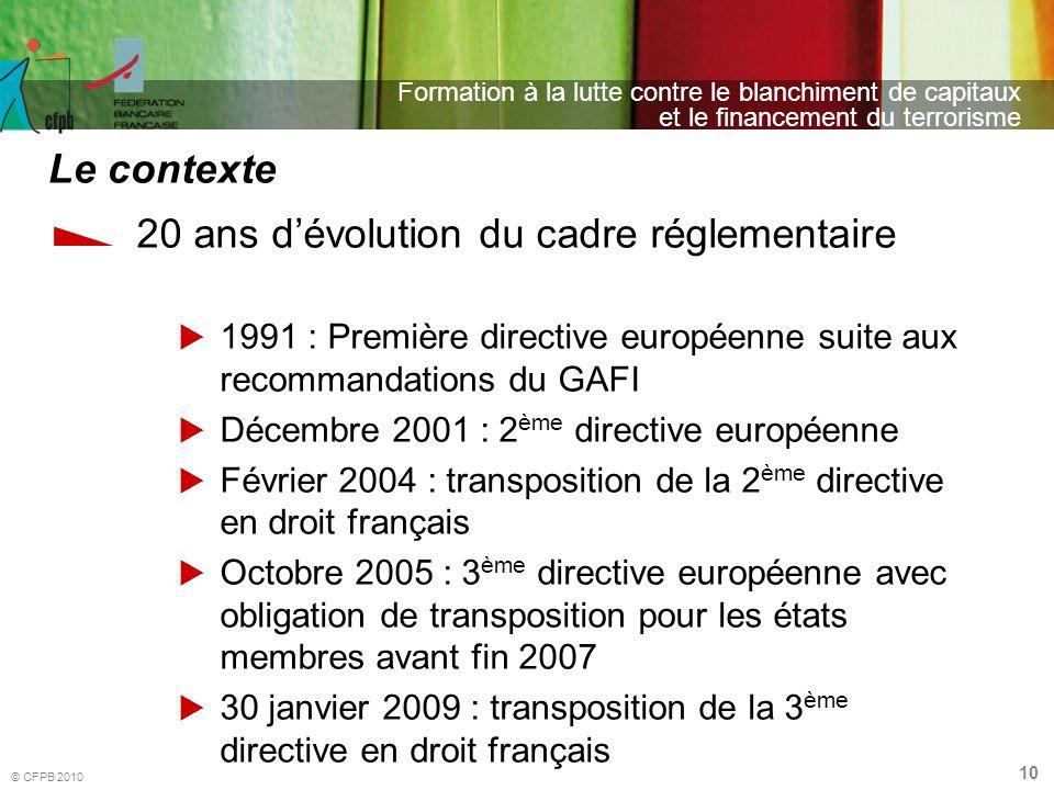 20 ans d'évolution du cadre réglementaire