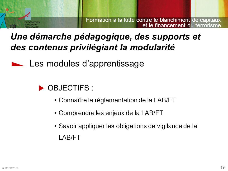 Les modules d'apprentissage