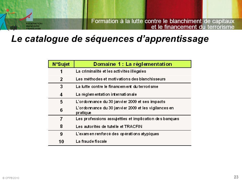 Le catalogue de séquences d'apprentissage