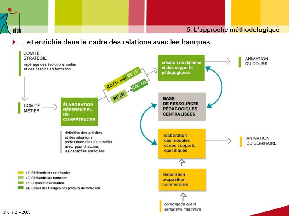… et enrichie dans le cadre des relations avec les banques