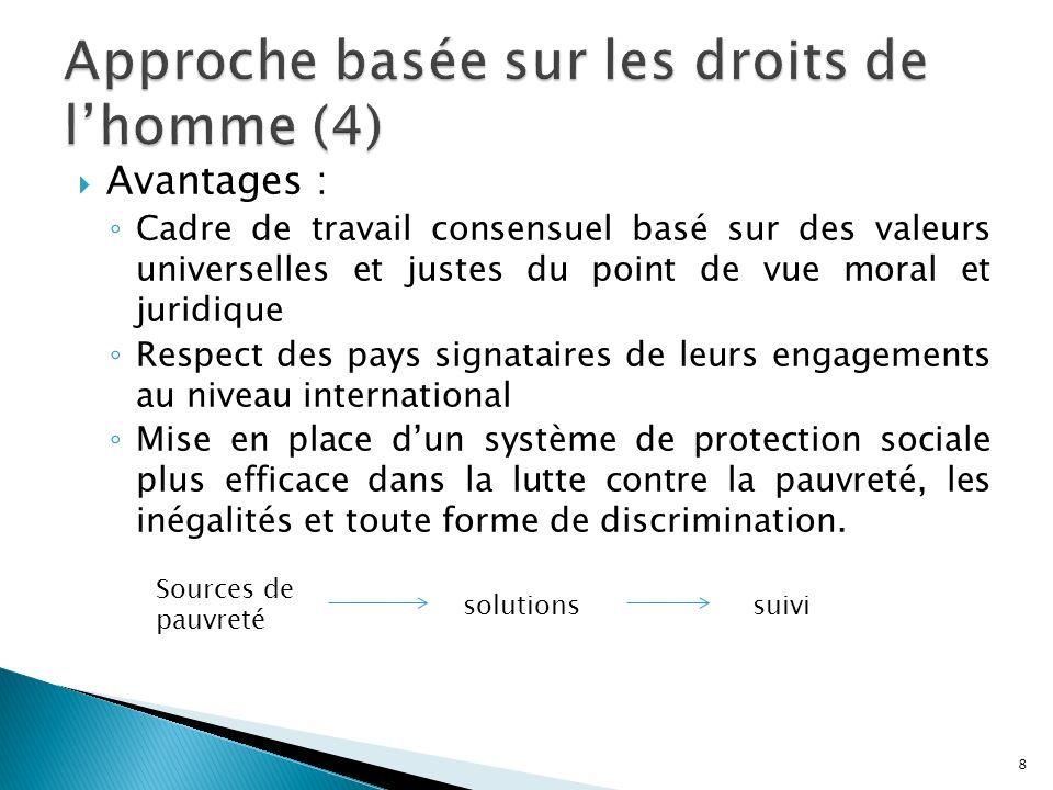 Approche basée sur les droits de l'homme (4)