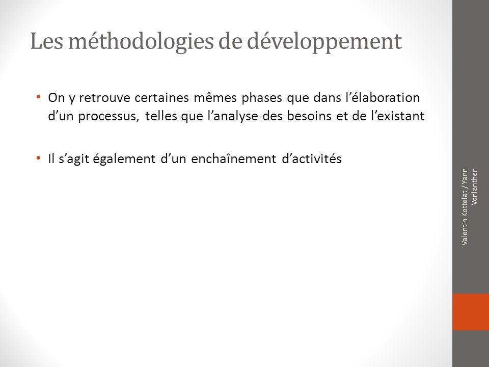 Les méthodologies de développement
