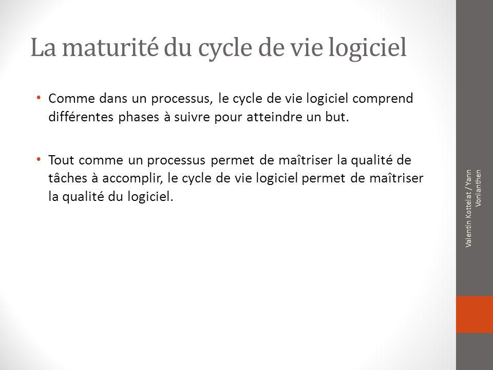 La maturité du cycle de vie logiciel