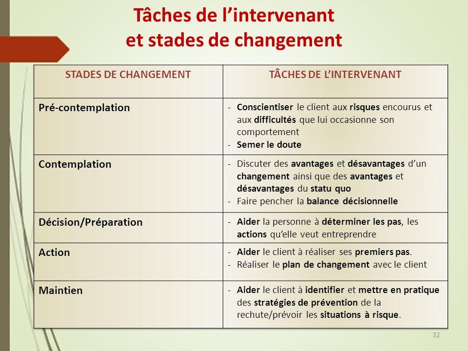 Tâches de l'intervenant et stades de changement
