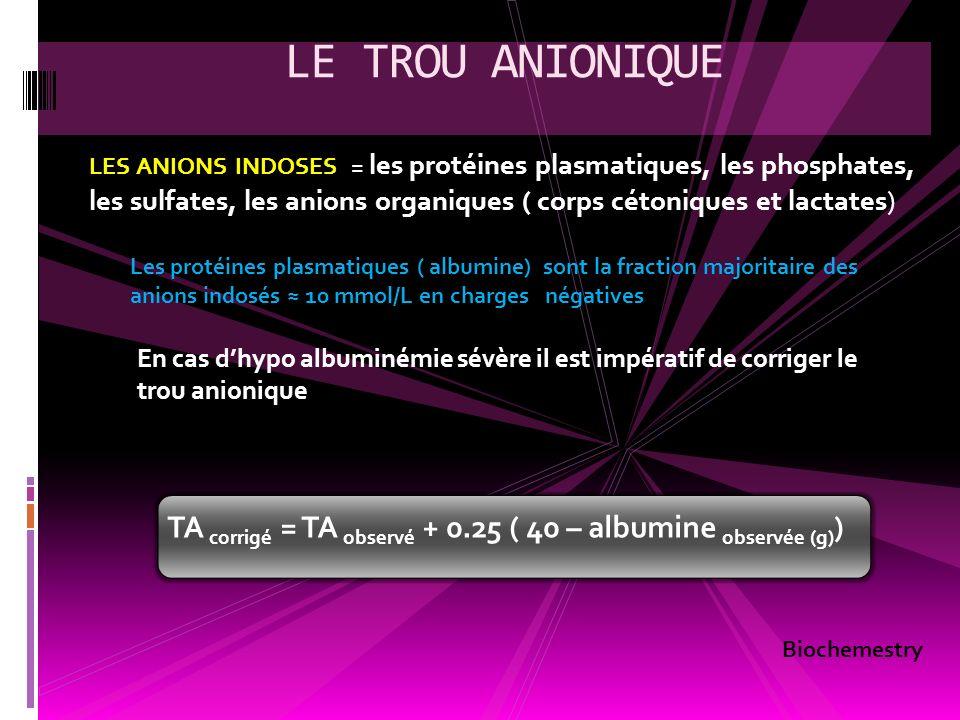 LE TROU ANIONIQUE