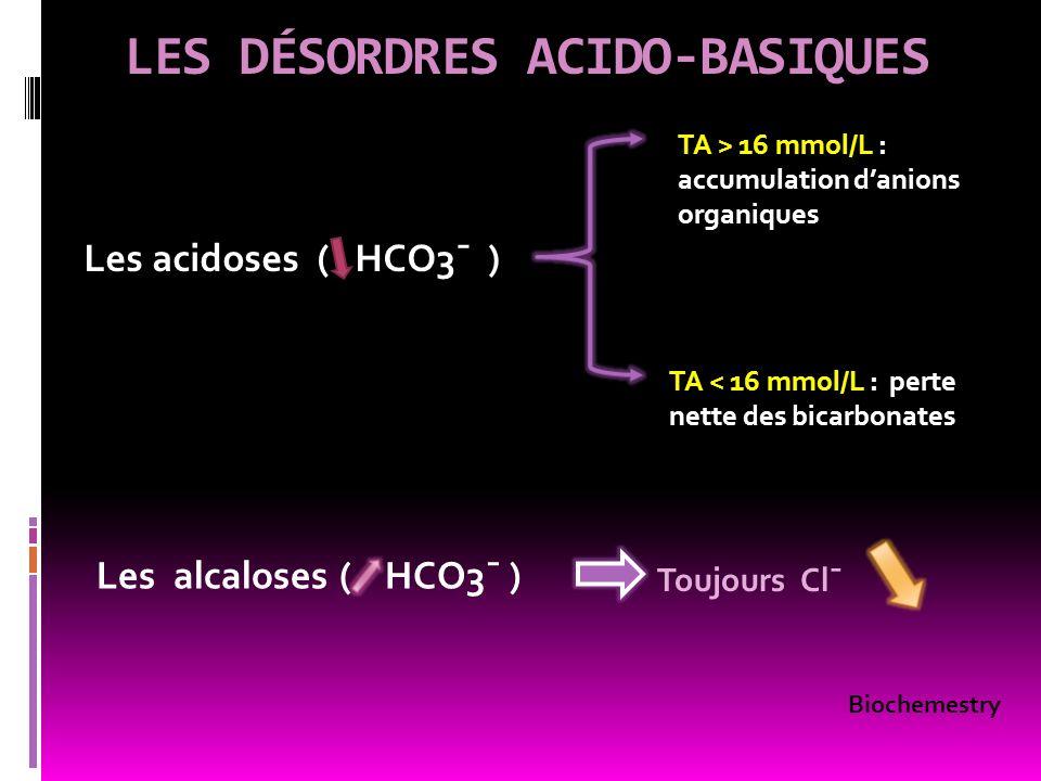 LES DÉSORDRES ACIDO-BASIQUES
