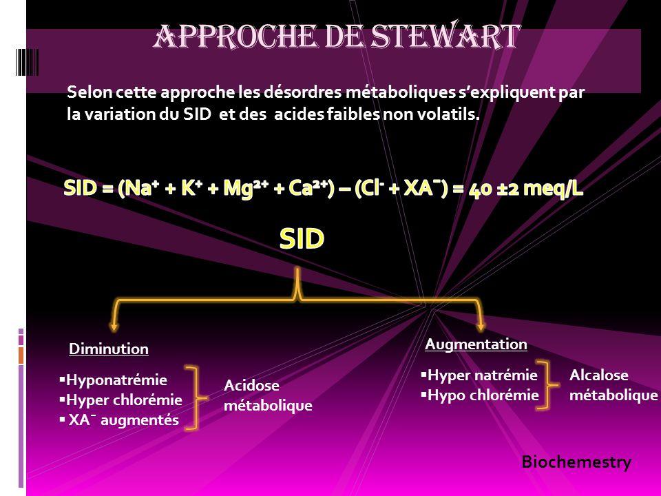 APPROCHE DE STEWART SID