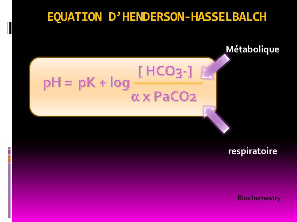EQUATION D'HENDERSON-HASSELBALCH