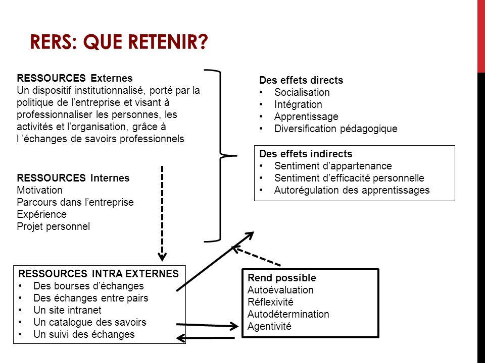 RERS: que retenir RESSOURCES Externes Des effets directs