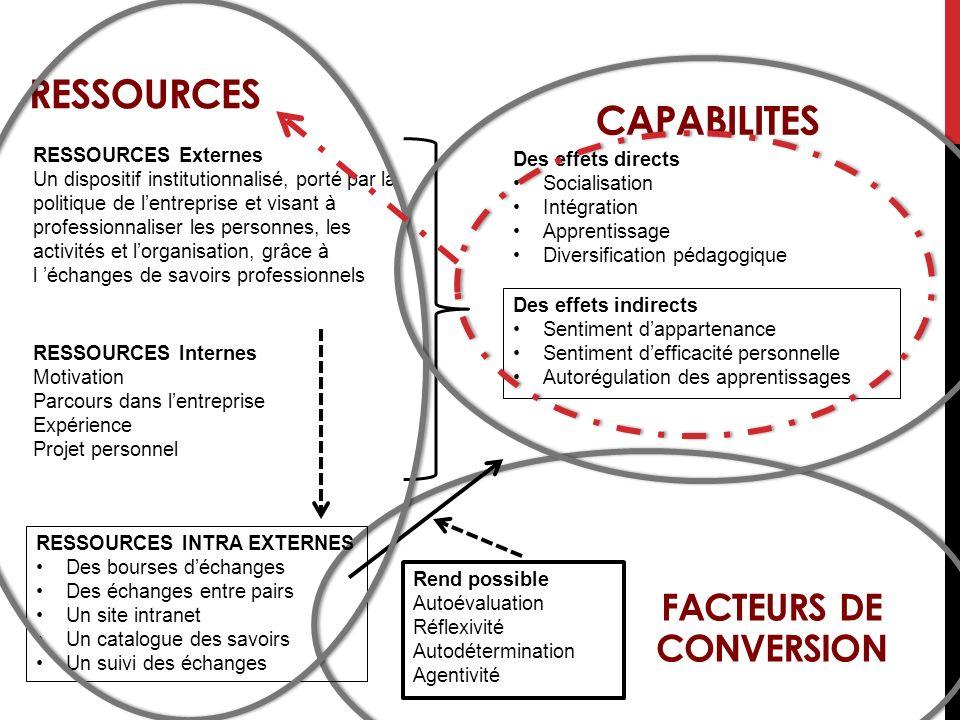 FACTEURS DE CONVERSION