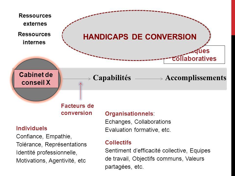 HANDICAPS DE CONVERSION Pratiques collaboratives
